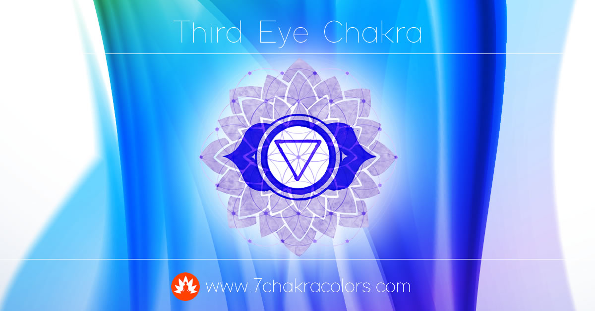 Third Eye Chakra Symbol, Color and Meaning