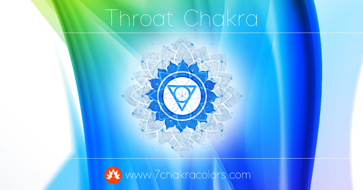 Throat Chakra Symbol, Color and Meaning