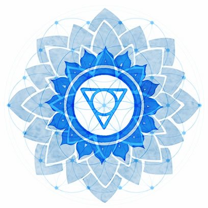 throat chakra meaning 11 ways to balance your fifth chakra