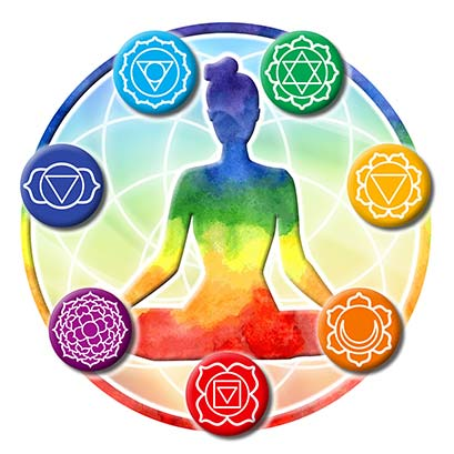 Chakra Colors: Red, Orange, Yellow, Green, Blue, Indigo, Violet