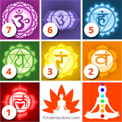Chakra Colors in Order from Root to Crown