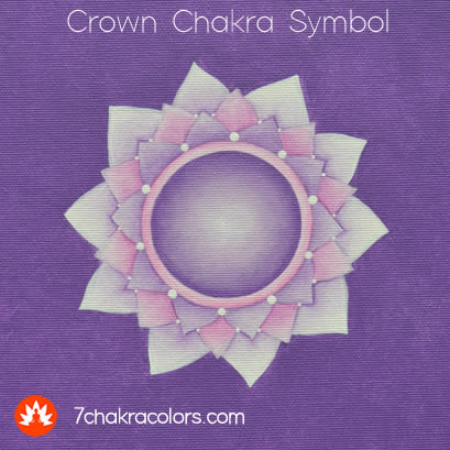 Crown Chakra Symbol (VIOLET) - Hand Painted
