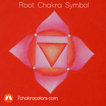 Root Chakra Symbol (RED) - Hand Painted