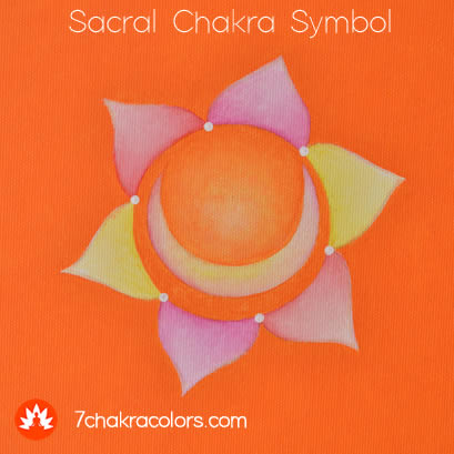 Sacral Chakra Symbol (ORANGE) - Hand Painted