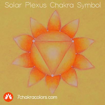 Solar Plexus Chakra Symbol (YELLOW) - Hand Painted