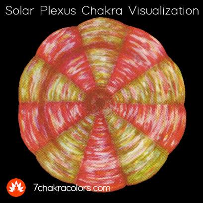 Solar Plexus Chakra Visualization