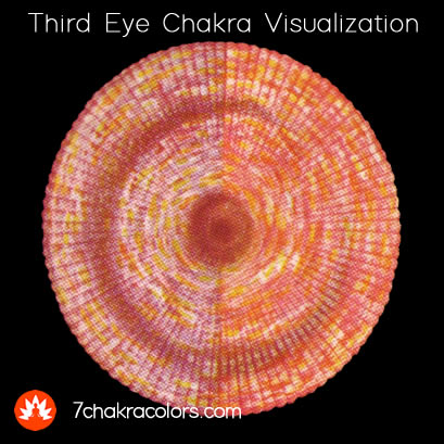 Third Eye Chakra Visualization
