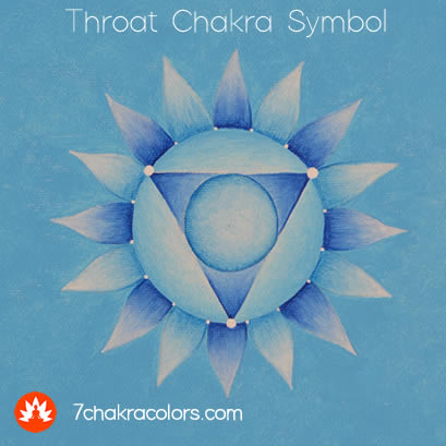 Throat Chakra Symbol (BLUE) - Hand Painted