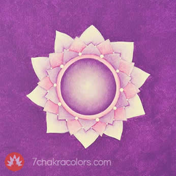 Crown Chakra Symbol - Violet Color