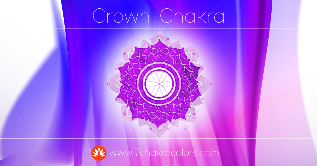 Crown Chakra Symbol, Color, and Meaning