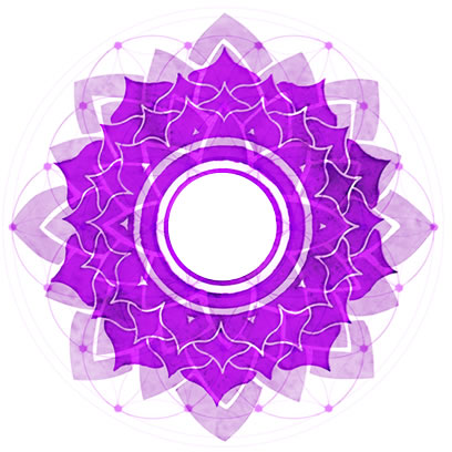 Crown Chakra Meanings, Symbol, and Location - 7 Chakra Colors