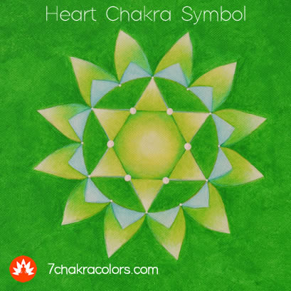 Heart Chakra Symbol - Hand Painted