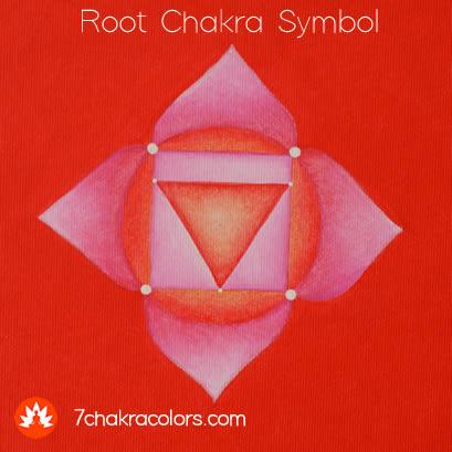 Root Chakra Symbol - Hand Painted