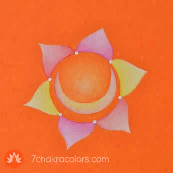 Sacral Chakra Symbol - Orange Color