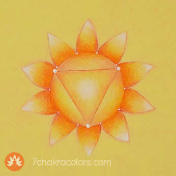 Solar Plexus Chakra Symbol - Yellow Color