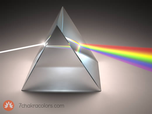 Sunlight Projected through the Glass Prism breaking into 7 Chakra Colors