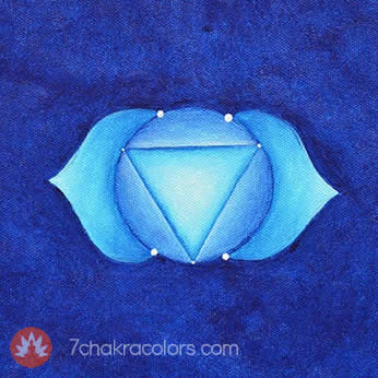 Third Eye Chakra Symbol - Indigo Color