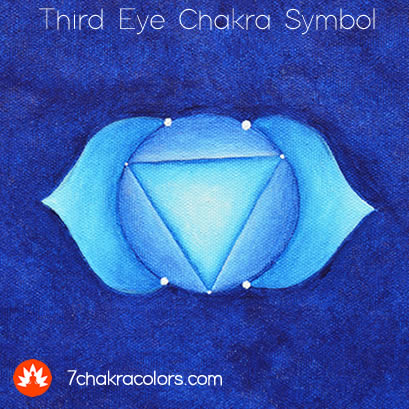 Third Eye Chakra Symbol - Hand Painted