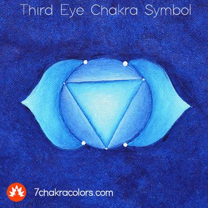 Third Eye Chakra Symbol - Hand Painted