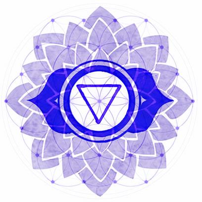 Third Eye Chakra Symbol Image