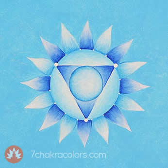 Throat Chakra Symbol - Blue Color