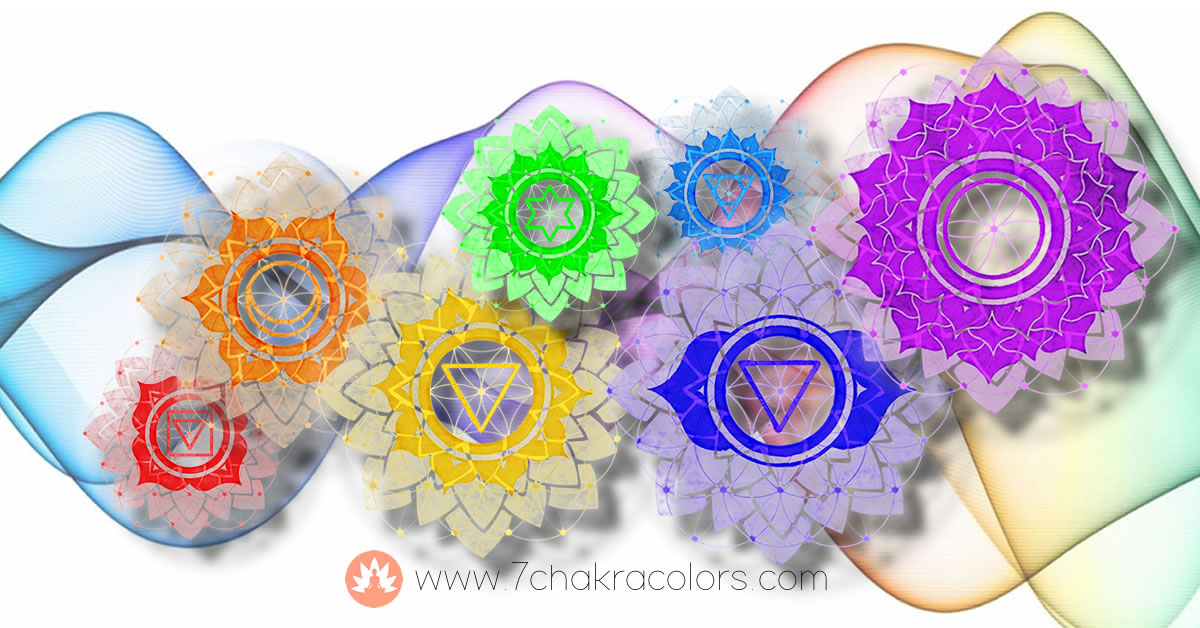 7 Chakra Colors - Website Header - Main Featured Image - Graphic showing the 7 chakra symbols on a pastel background.