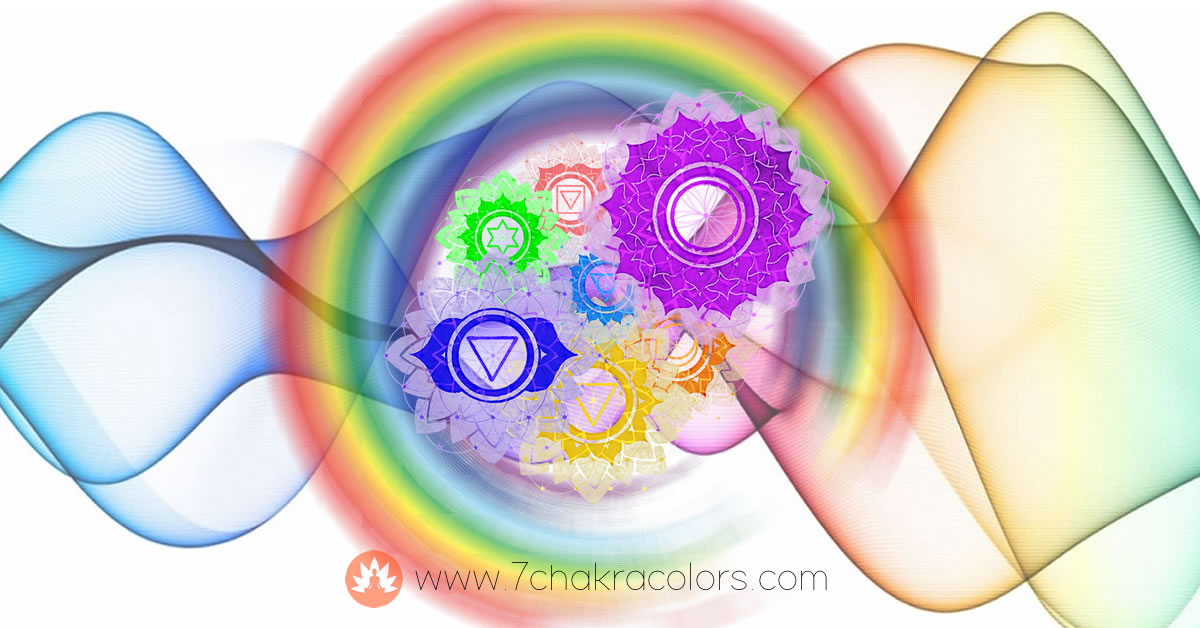 chakra-symbols-rainbow-colors-header-featured-image