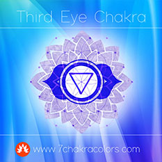 Third Eye Chakra Indigo Color Symbol - Thumbnail