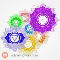 Chakra Symbols - Thumbnail