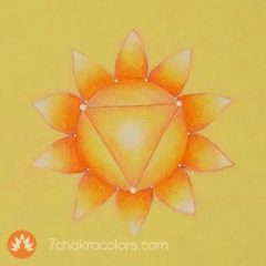 Solar Plexus Chakra Symbol - Yellow Color
