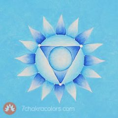 Throat Chakra Symbol - Blue Color
